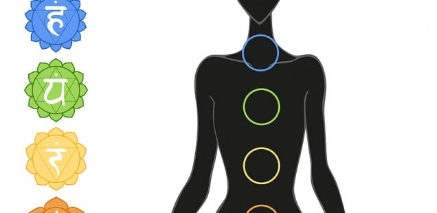 What is Chakra Healing?