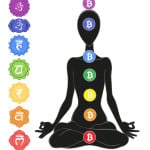 Balance Your Chakras with BitCoins #chakra #bitcoin