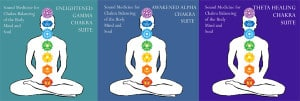 Click here to download binaural beat Chakra Healing Sound Therapy MP3s.