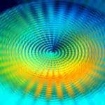 Sound Vibration to Transform the Spiritual and Physical Self