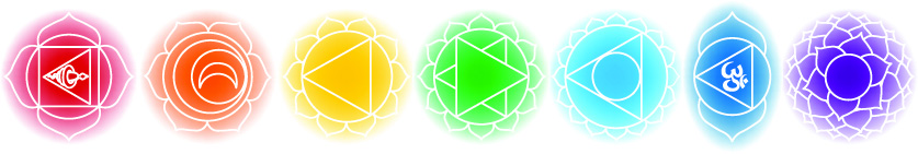 Chakra Balance Test, chakras, chakra balance, chakra sound therapy