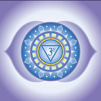 Ajna The Third Eye Chakra Chakra Healing Sounds