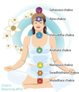 7 chakra sounds for meditation