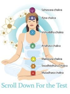 Chakra Test: Do You Have Chakra Balance? | Chakra Healing Sounds